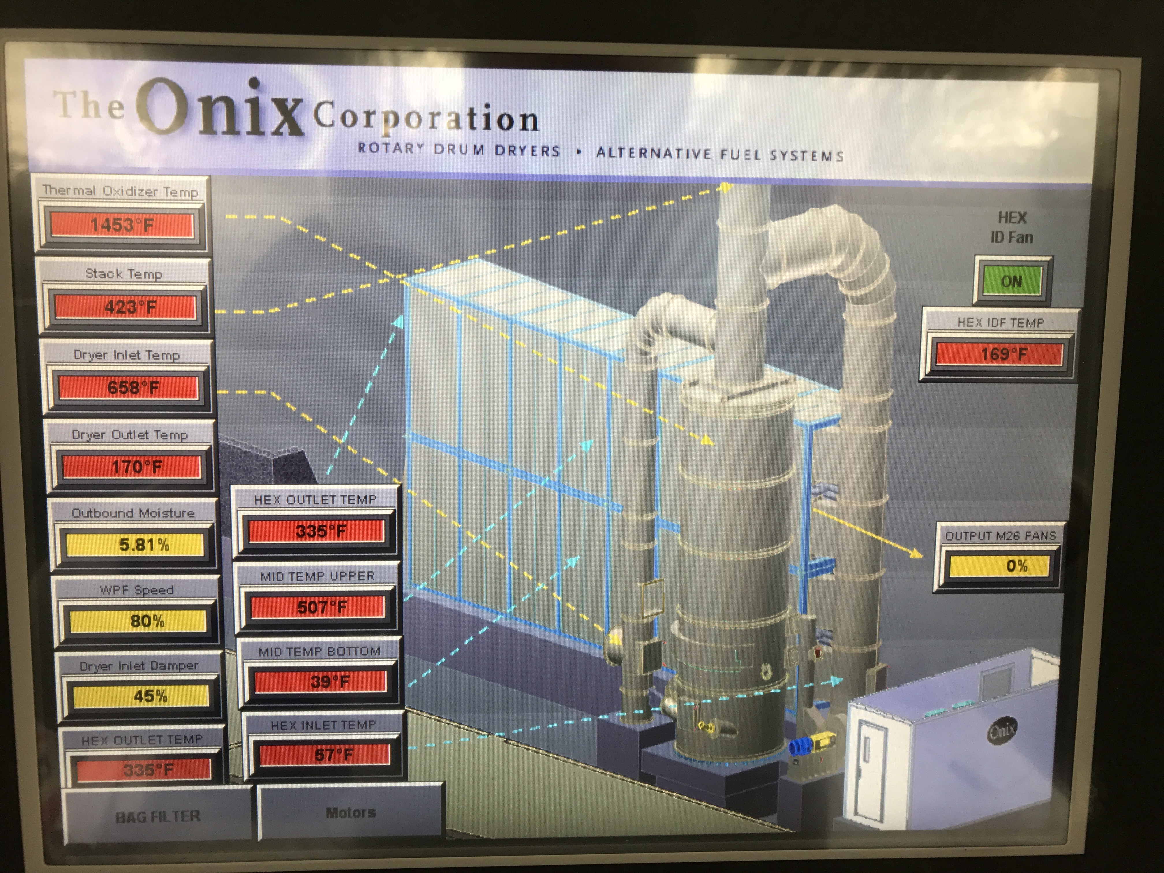 heat exchanger control system onix